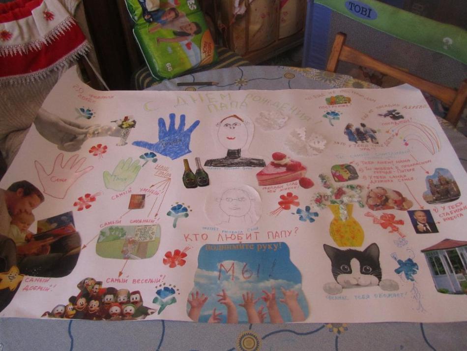 Подарок папе открытки плакаты своими руками